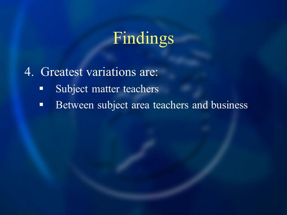 Findings 4.