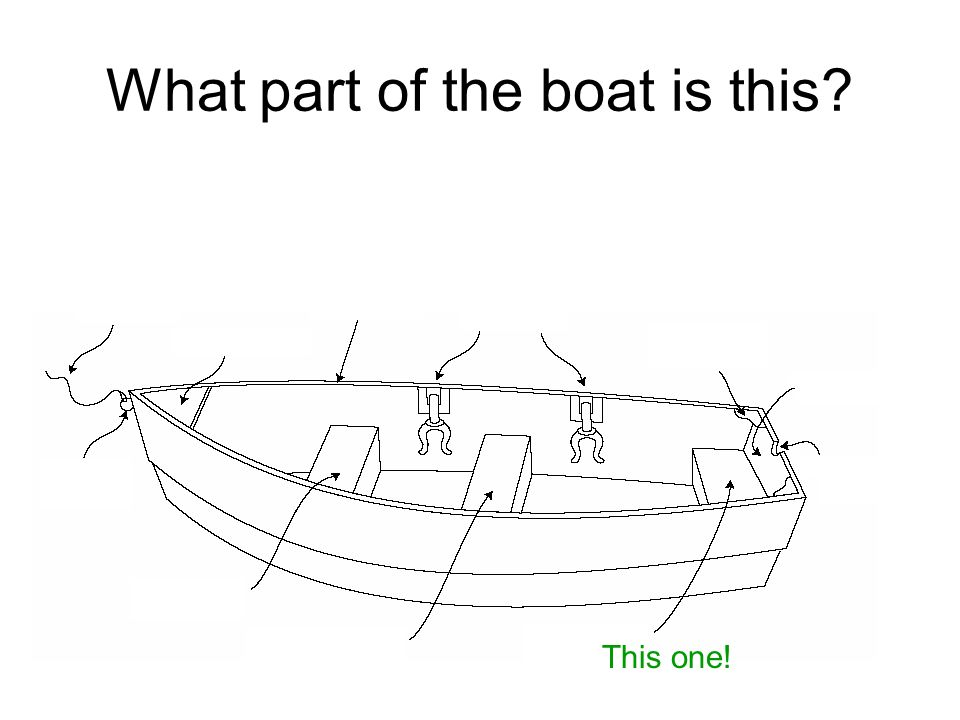 What part of the boat is this? This one!