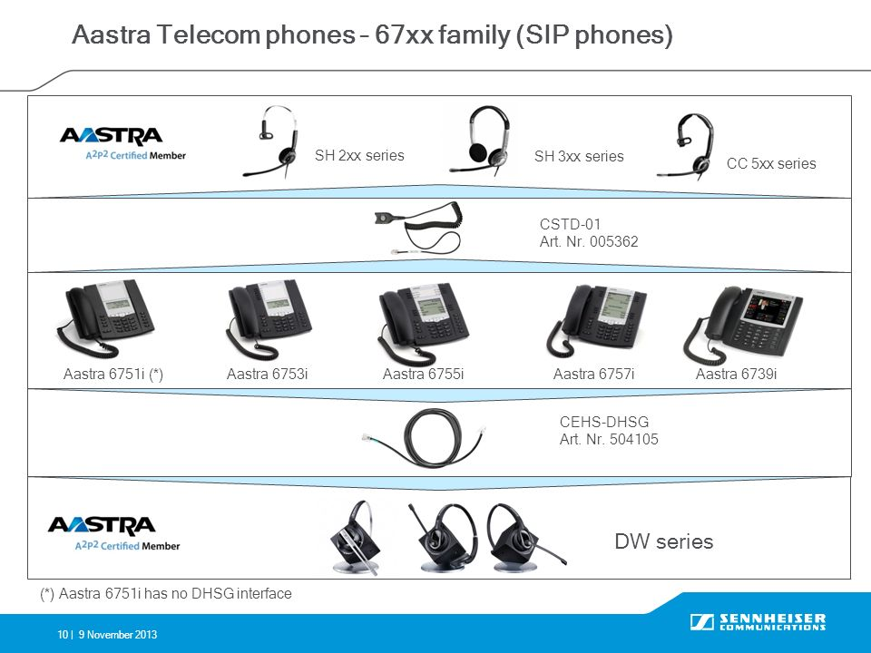 10 |9 November 2013 Aastra Telecom phones – 67xx family (SIP phones) Aastra 6751i (*)Aastra 6757i CEHS-DHSG Art. Nr. 504105 SH 2xx series SH 3xx serie