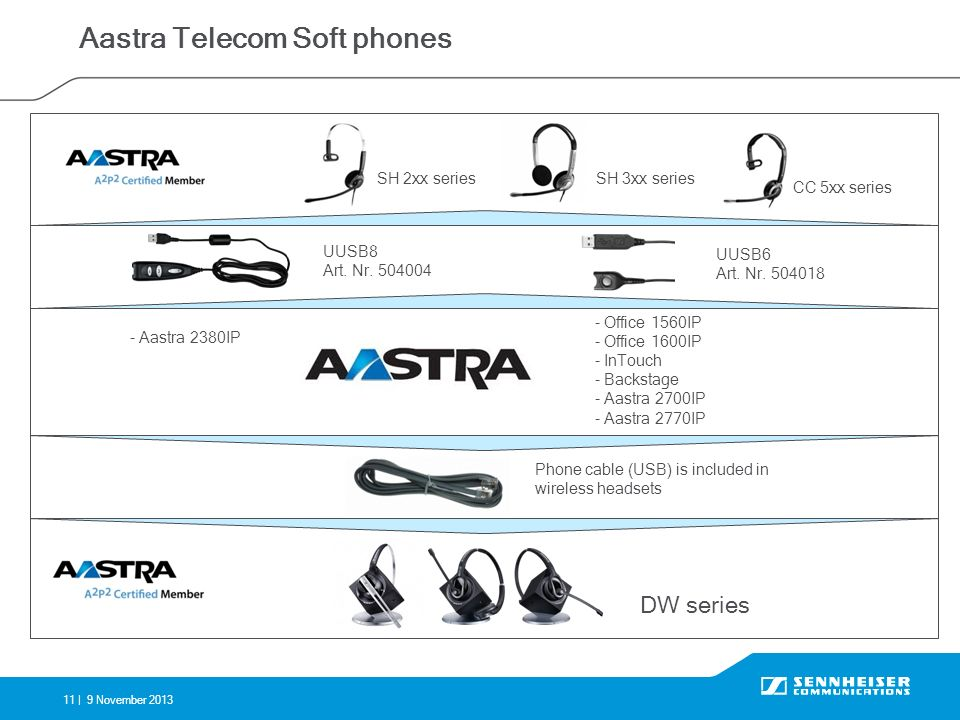 11 |9 November 2013 Aastra Telecom Soft phones Phone cable (USB) is included in wireless headsets SH 2xx seriesSH 3xx series CC 5xx series UUSB8 Art.