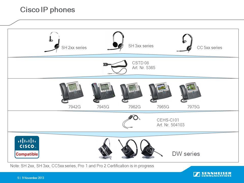 5 |9 November 2013 Cisco IP phones 7942G7945G7975G7965G7962G CEHS-CI 01 Art. Nr. 504103 SH 2xx series SH 3xx series CC 5xx series CSTD 08 Art. Nr. 536