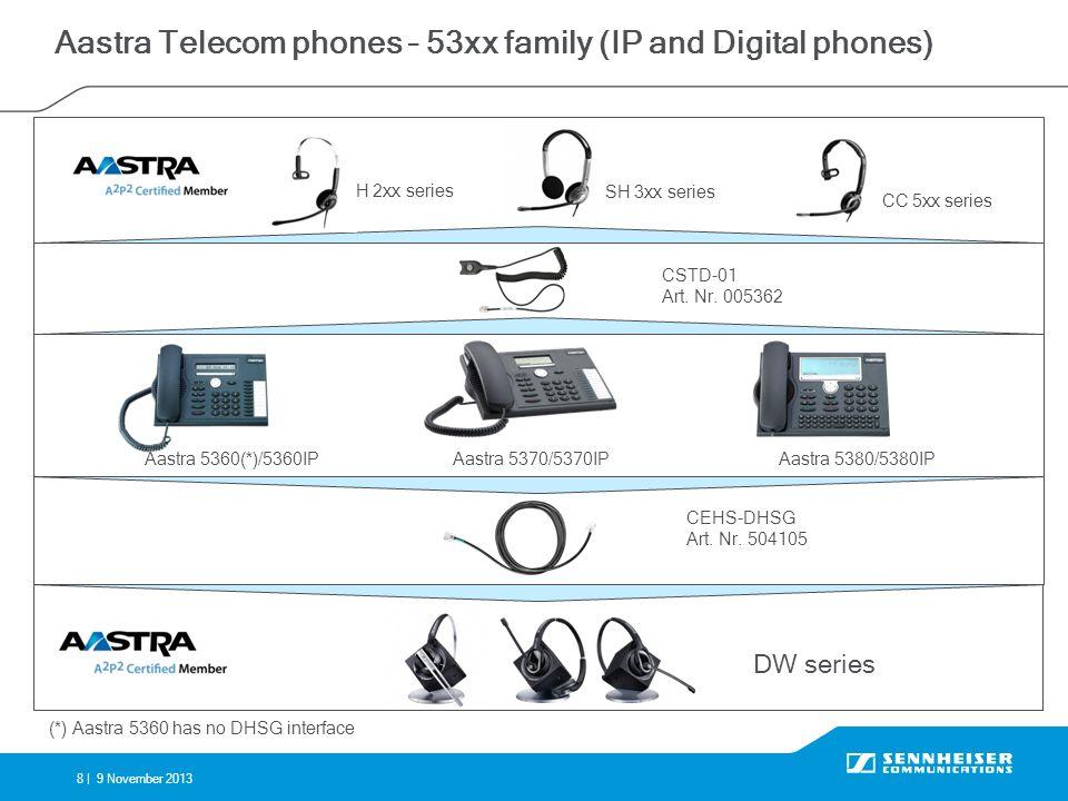 8 |9 November 2013 Aastra Telecom phones – 53xx family (IP and Digital phones) Aastra 5360(*)/5360IPAastra 5380/5380IP CEHS-DHSG Art. Nr. 504105 SH 2x