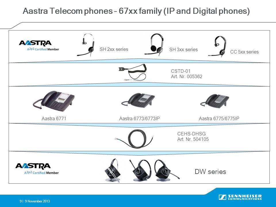 9 |9 November 2013 Aastra Telecom phones – 67xx family (IP and Digital phones) Aastra 6771Aastra 6775/6775IP CEHS-DHSG Art. Nr. 504105 SH 2xx series S
