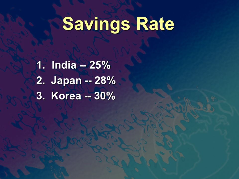 Savings Rate 1. India -- 25% 2. Japan -- 28% 3. Korea -- 30%