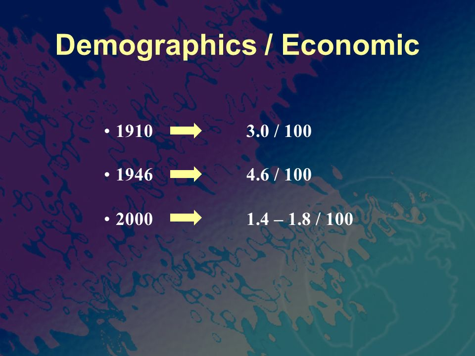 1910 3.0 / 100 Demographics / Economic 1946 4.6 / 100 20001.4 – 1.8 / 100