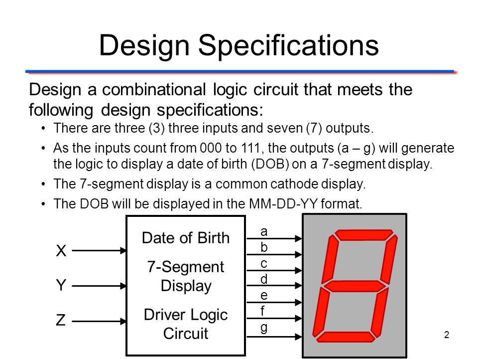 Date of Birth 7-Segment Display Driver Logic Circuit abcdefgabcdefg XYZXYZ Design a combinational logic circuit that meets the following design specif