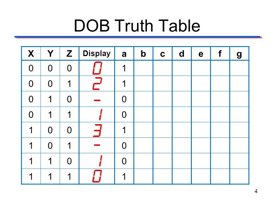 XYZ Display abcdefg 0001 0011 0100 0110 1001 1010 1100 1111 DOB Truth Table 4