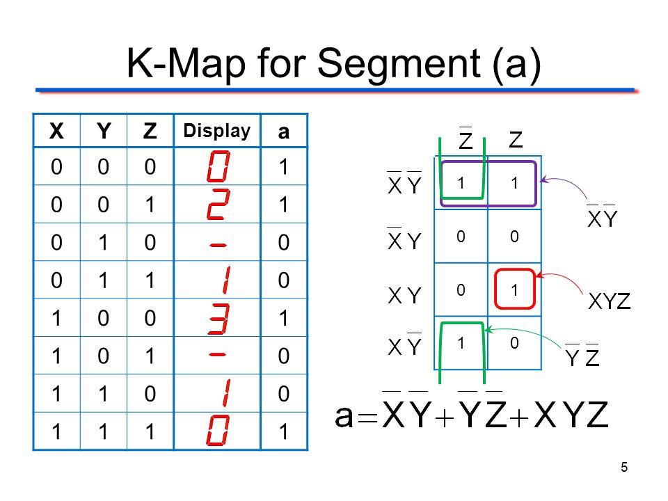 XYZ Display a 0001 0011 0100 0110 1001 1010 1100 1111 K-Map for Segment (a) 11 00 01 10 5