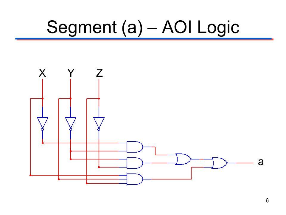 Segment (a) – AOI Logic X Y Z a 6