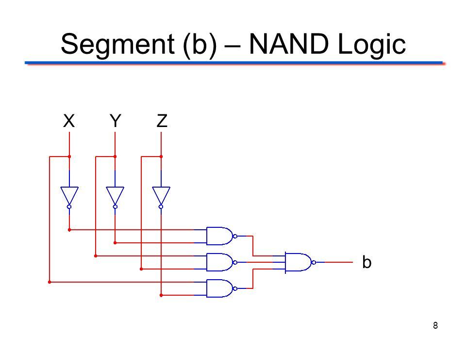 Segment (b) – NAND Logic X Y Z b 8