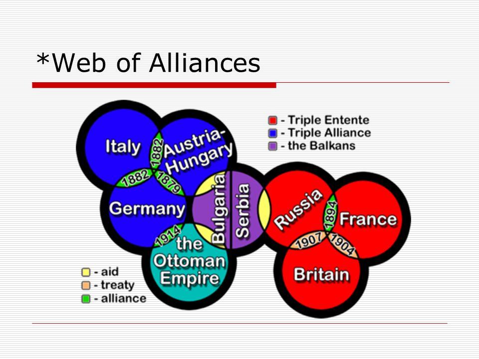 *Web of Alliances
