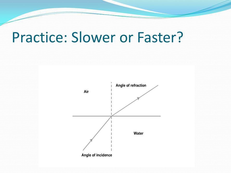 Practice: Slower or Faster
