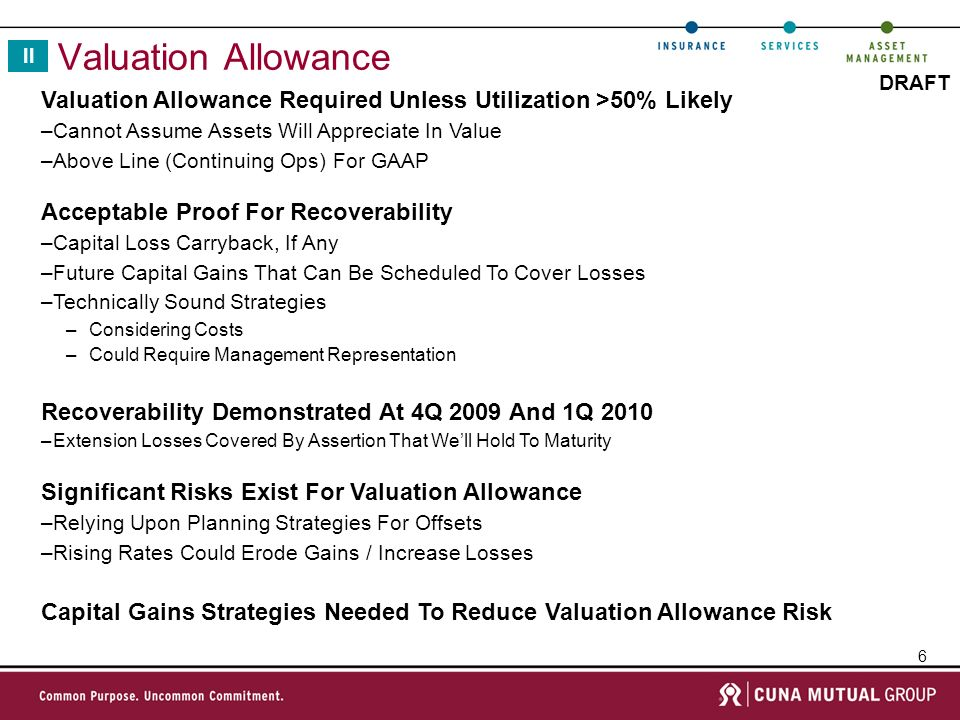 6 DRAFT Valuation Allowance Capital Gains Strategies Needed To Reduce Valuation Allowance Risk Valuation Allowance Required Unless Utilization >50% Likely –Cannot Assume Assets Will Appreciate In Value –Above Line (Continuing Ops) For GAAP Significant Risks Exist For Valuation Allowance –Relying Upon Planning Strategies For Offsets –Rising Rates Could Erode Gains / Increase Losses II Acceptable Proof For Recoverability –Capital Loss Carryback, If Any –Future Capital Gains That Can Be Scheduled To Cover Losses –Technically Sound Strategies –Considering Costs –Could Require Management Representation Recoverability Demonstrated At 4Q 2009 And 1Q 2010 –Extension Losses Covered By Assertion That Well Hold To Maturity
