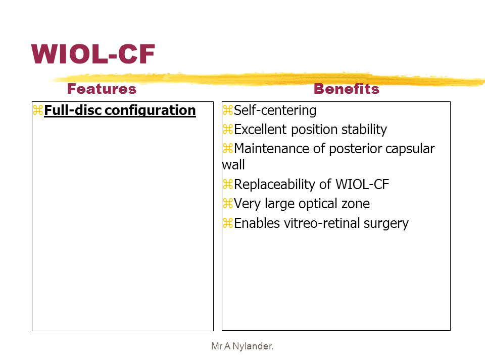 Mr A Nylander. WIOL-CF Features Benefits zFull-disc configurationz Self-centering z Excellent position stability z Maintenance of posterior capsular w