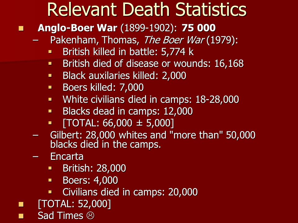 Relevant Death Statistics Anglo-Boer War (1899-1902): 75 000 Anglo-Boer War (1899-1902): 75 000 –Pakenham, Thomas, The Boer War (1979): British killed