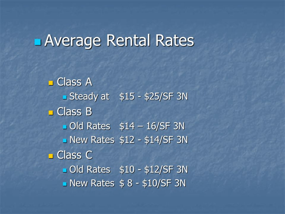 Average Rental Rates Average Rental Rates Class A Class A Steady at $15 - $25/SF 3N Steady at $15 - $25/SF 3N Class B Class B Old Rates$14 – 16/SF 3N Old Rates$14 – 16/SF 3N New Rates$12 - $14/SF 3N New Rates$12 - $14/SF 3N Class C Class C Old Rates$10 - $12/SF 3N Old Rates$10 - $12/SF 3N New Rates$ 8 - $10/SF 3N New Rates$ 8 - $10/SF 3N