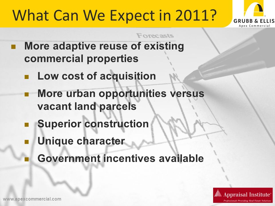 What Can We Expect in 2011.