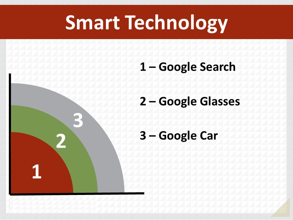 3 2 1 1 – Google Search 2 – Google Glasses 3 – Google Car Smart Technology