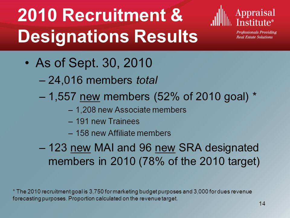 2010 Recruitment & Designations Results As of Sept.