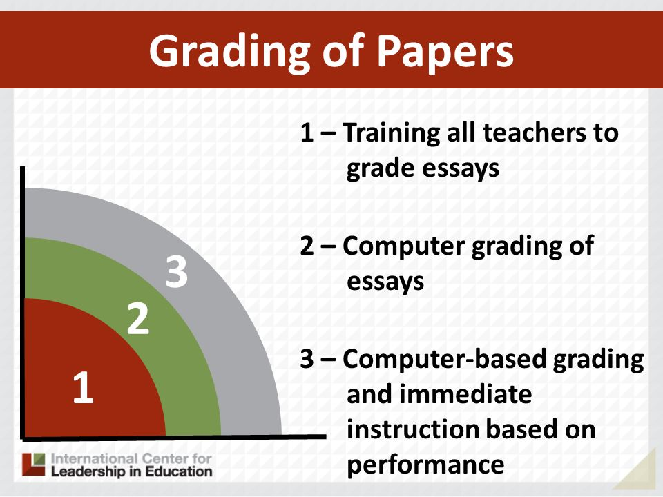 3 2 1 1 – Training all teachers to grade essays 2 – Computer grading of essays 3 – Computer-based grading and immediate instruction based on performance Grading of Papers