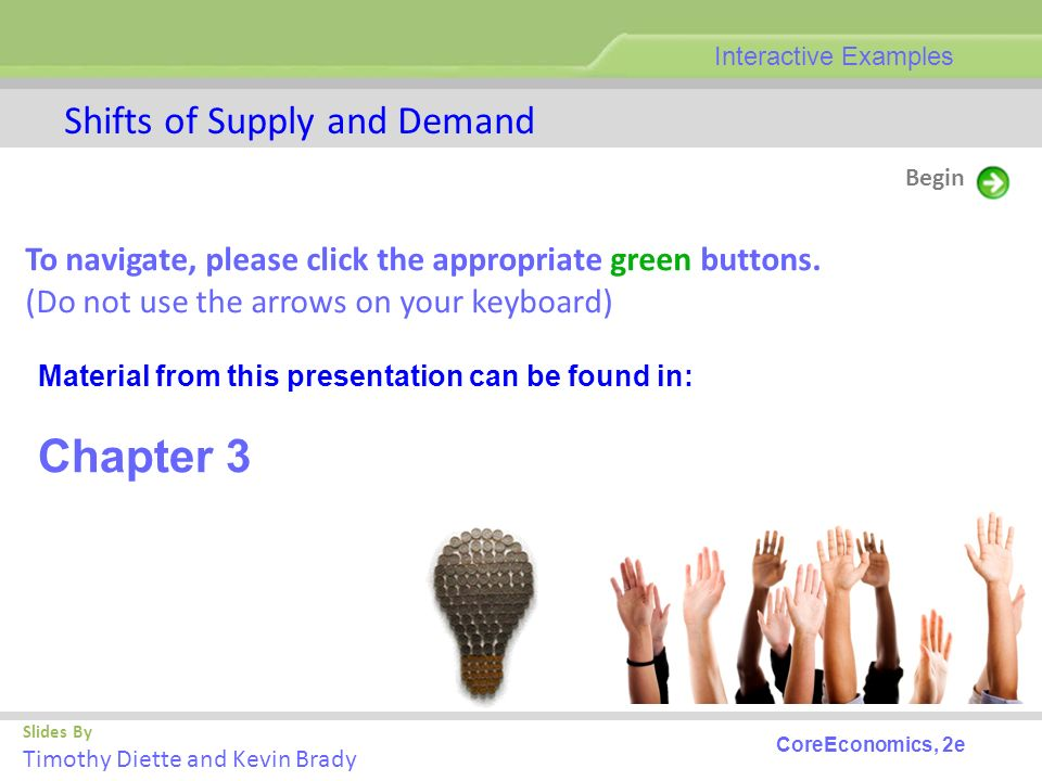 Slides By Timothy Diette and Kevin Brady Shifts of Supply and Demand Begin Interactive Examples To navigate, please click the appropriate green button