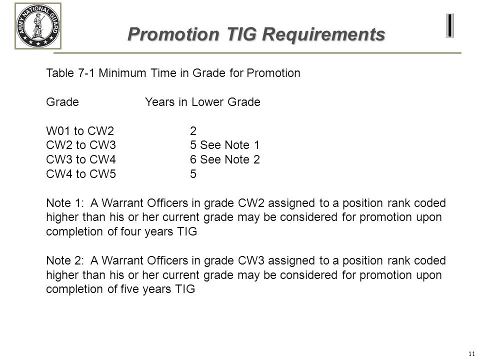 11 Promotion TIG Requirements Table 7-1 Minimum Time in Grade for Promotion Grade Years in Lower Grade W01 to CW22 CW2 to CW35 See Note 1 CW3 to CW46