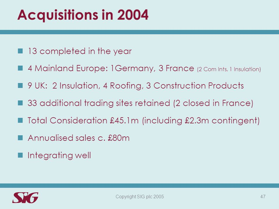 Copyright SIG plc 2005 47 Acquisitions in 2004 13 completed in the year 4 Mainland Europe: 1Germany, 3 France (2 Com Ints, 1 Insulation) 9 UK: 2 Insulation, 4 Roofing, 3 Construction Products 33 additional trading sites retained (2 closed in France) Total Consideration £45.1m (including £2.3m contingent) Annualised sales c.
