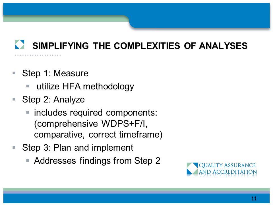 Monitoring-Measuring-Analyzing Standards that Require Monitoring: 1-1.C, 1-1.E, 4-2.C, 6-4.B, 6-6.B, 7-4.B, 9-4, 10-1, GA-3, GA-9 Standards that Requi