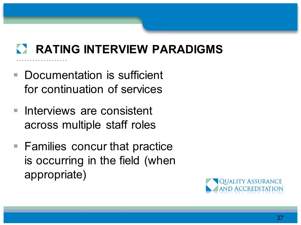 WHAT IS AN INTERVIEW PARADIGM? There are a number of standards are interview paradigms Standards that focus on process versus documentation Build foll