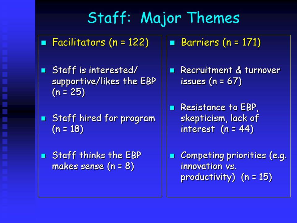 Staff: Major Themes Facilitators (n = 122) Facilitators (n = 122) Staff is interested/ supportive/likes the EBP (n = 25) Staff is interested/ supporti