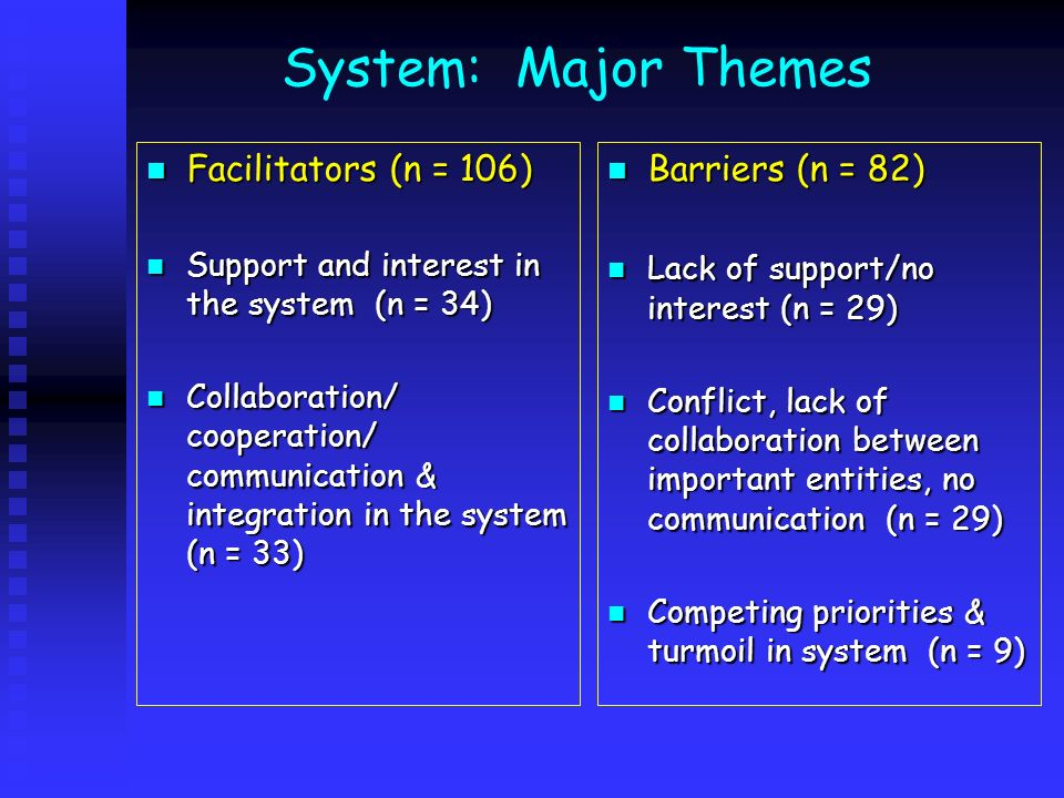 System: Major Themes Facilitators (n = 106) Facilitators (n = 106) Support and interest in the system (n = 34) Support and interest in the system (n =