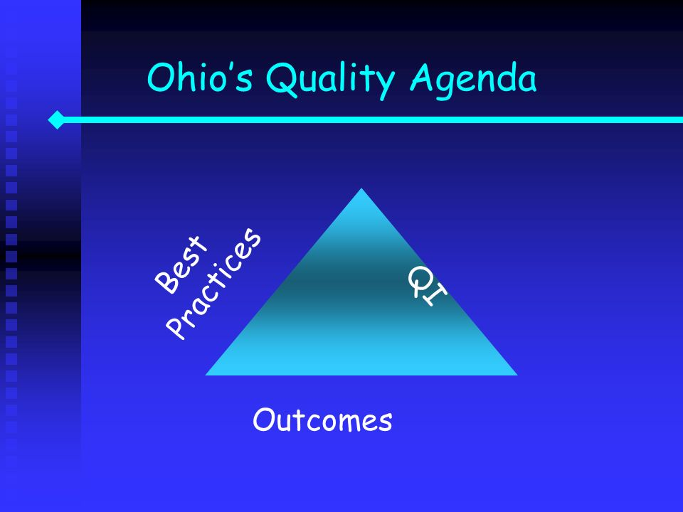 Two classes of outcomes 1.Implementation Effectiveness (e.g., fidelity, assimilation) 2.