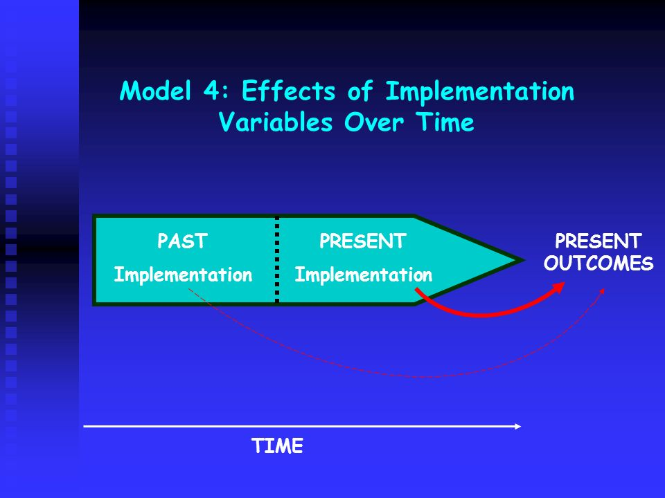 PRESENT OUTCOMES Model 4: Effects of Implementation Variables Over Time PAST Implementation PRESENT Implementation TIME