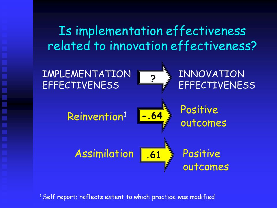 Is implementation effectiveness related to innovation effectiveness? IMPLEMENTATION EFFECTIVENESS INNOVATION EFFECTIVENESS Reinvention 1 Positive outc