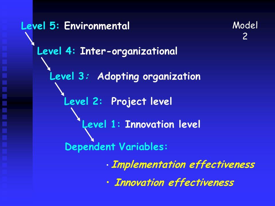 Level 4: Inter-organizational Level 3: Adopting organization Level 2: Project level Level 1: Innovation level Dependent Variables: Implementation effe