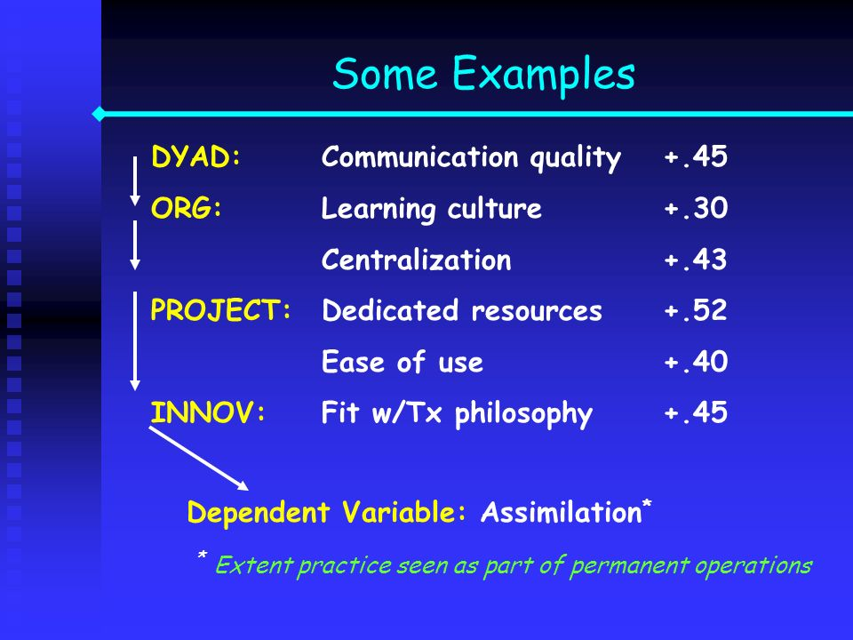 DYAD: Communication quality +.45 ORG: Learning culture +.30 Centralization +.43 PROJECT: Dedicated resources +.52 Ease of use +.40 INNOV: Fit w/Tx phi