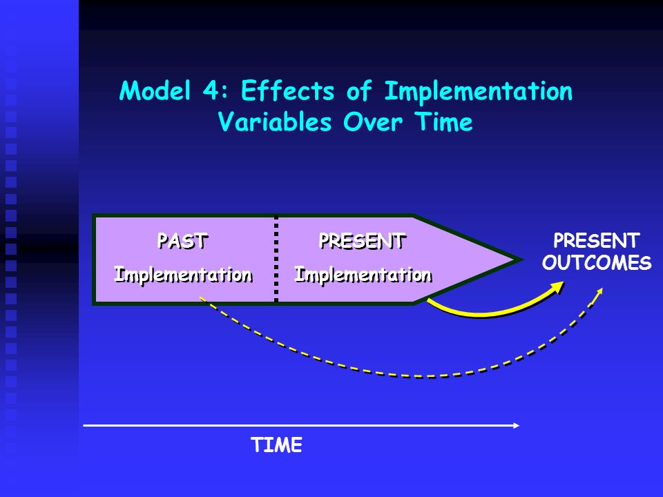 PRESENT OUTCOMES Model 4: Effects of Implementation Variables Over Time PAST Implementation PAST Implementation PRESENT Implementation PRESENT Impleme