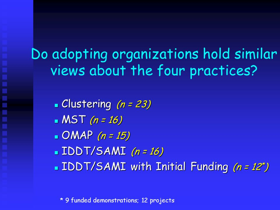 Do adopting organizations hold similar views about the four practices? Clustering (n = 23) Clustering (n = 23) MST (n = 16) MST (n = 16) OMAP (n = 15)
