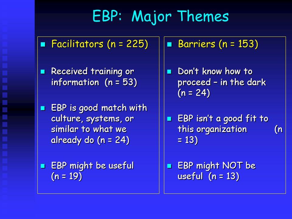 EBP: Major Themes Facilitators (n = 225) Facilitators (n = 225) Received training or information (n = 53) Received training or information (n = 53) EB