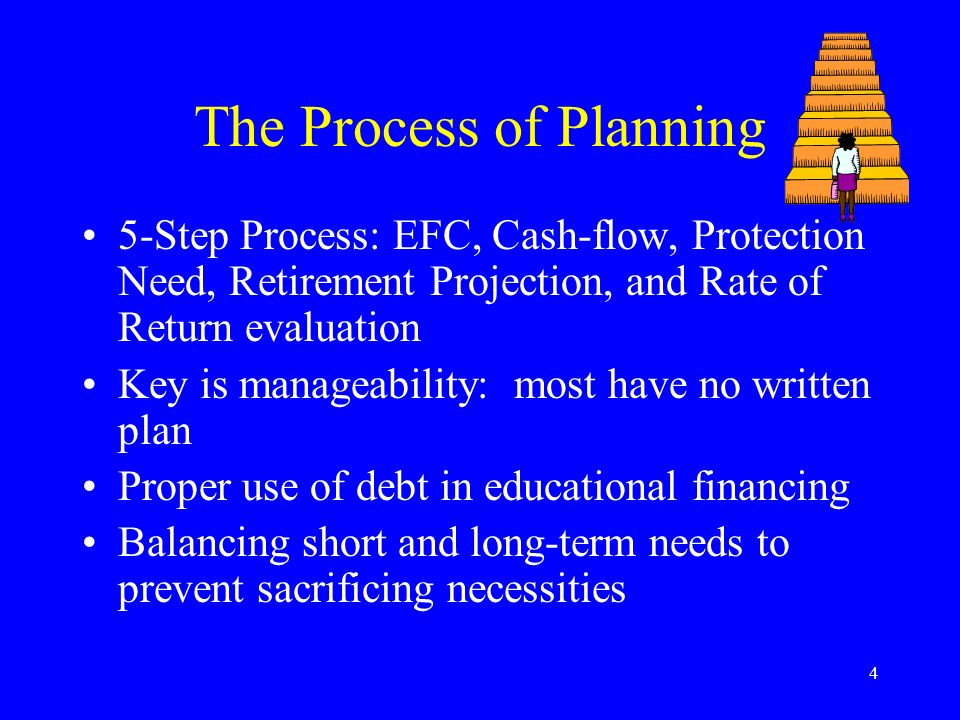 4 The Process of Planning 5-Step Process: EFC, Cash-flow, Protection Need, Retirement Projection, and Rate of Return evaluation Key is manageability: most have no written plan Proper use of debt in educational financing Balancing short and long-term needs to prevent sacrificing necessities