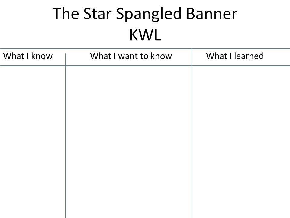 The Star Spangled Banner KWL What I know What I want to knowWhat I learned