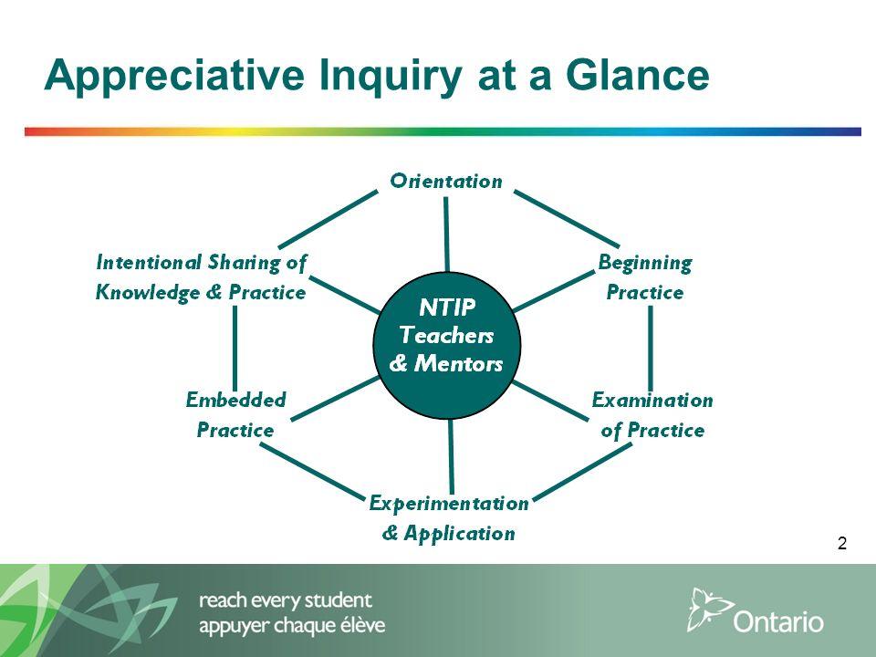 2 Appreciative Inquiry at a Glance