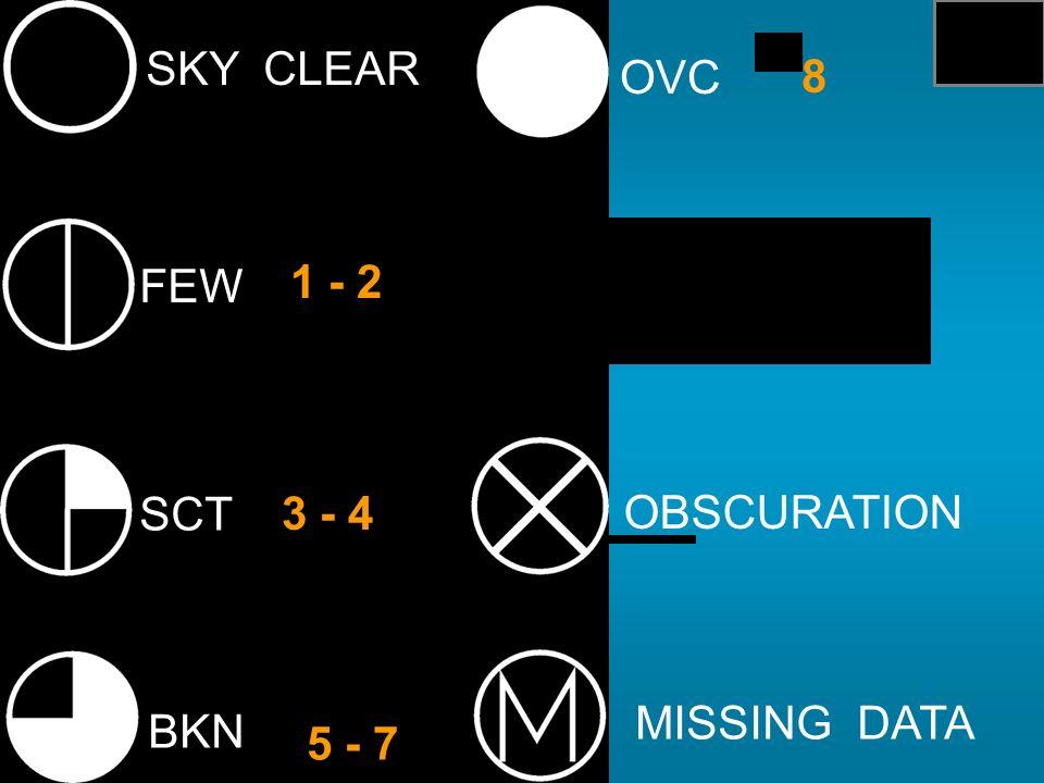 SKY CLEAR FEW SCT BKN OVC BINOVC OBSCURATION MISSING DATA 1 - 2 3 - 4 5 - 7 8