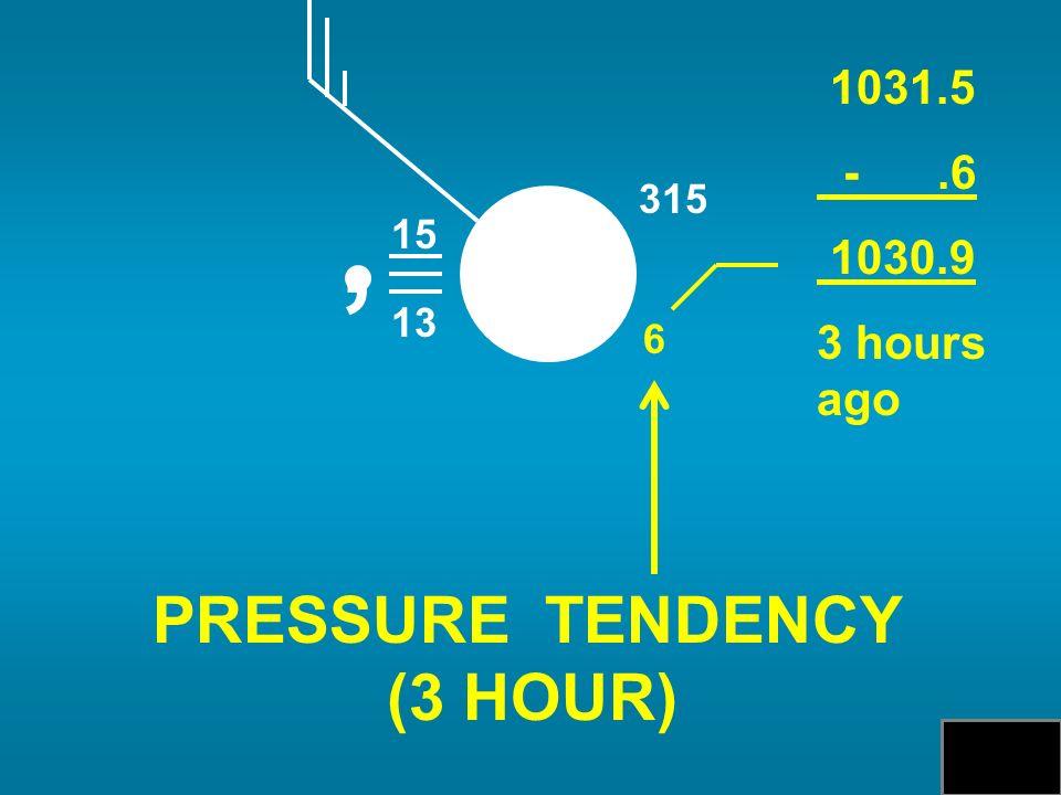 15 13, 6 315 PRESSURE TENDENCY (3 HOUR) 1031.5 -.6 1030.9 3 hours ago