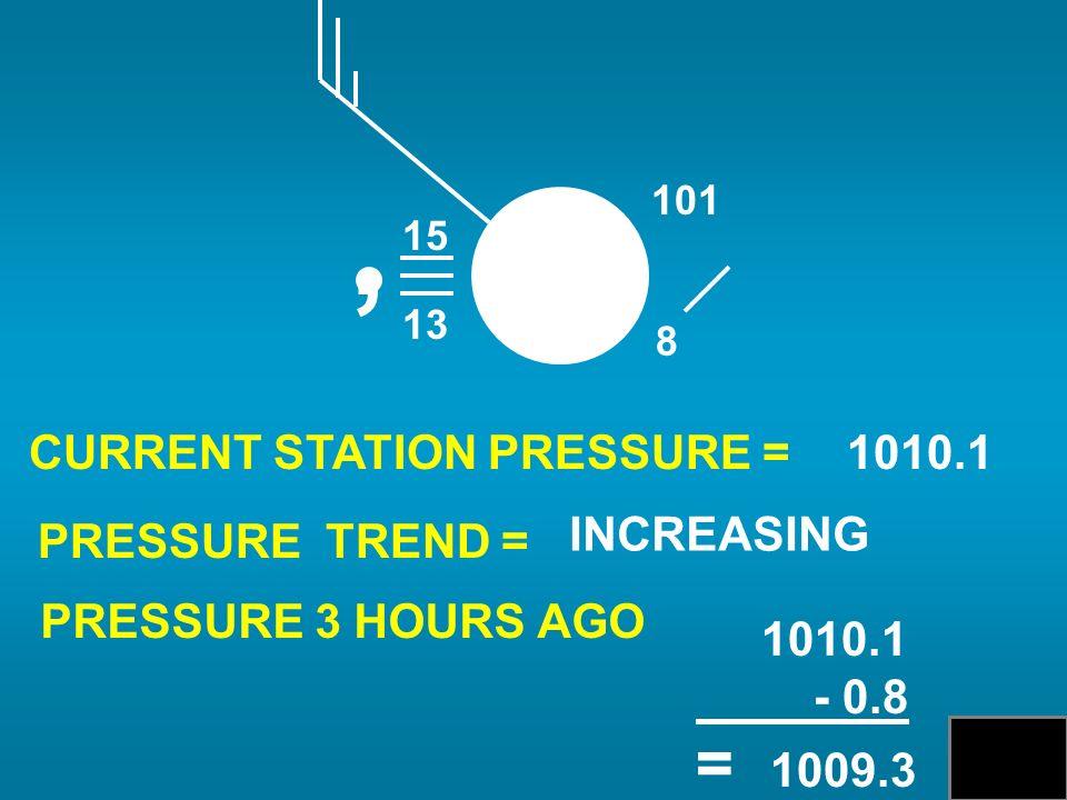 15 13, 8 101 CURRENT STATION PRESSURE =1010.1 PRESSURE TREND = INCREASING PRESSURE 3 HOURS AGO 1010.1 - 0.8 = 1009.3