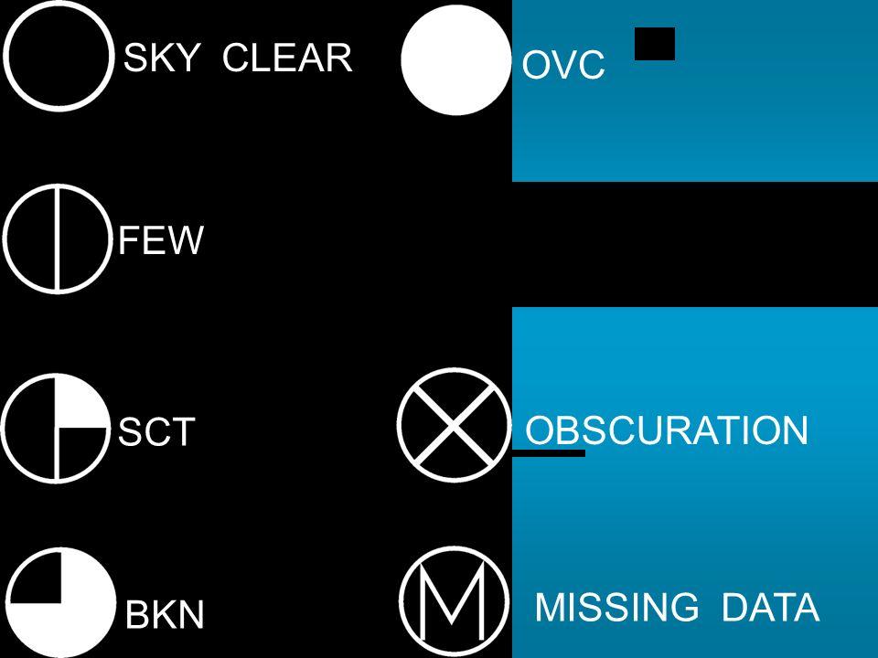 SKY CLEAR FEW SCT BKN OVC BINOVC OBSCURATION MISSING DATA