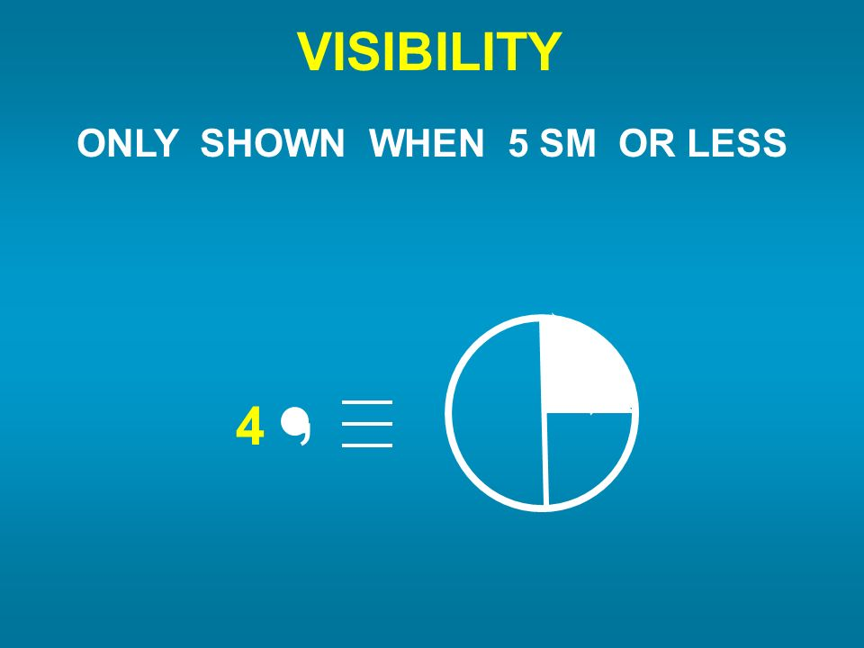 VISIBILITY ONLY SHOWN WHEN 5 SM OR LESS 4