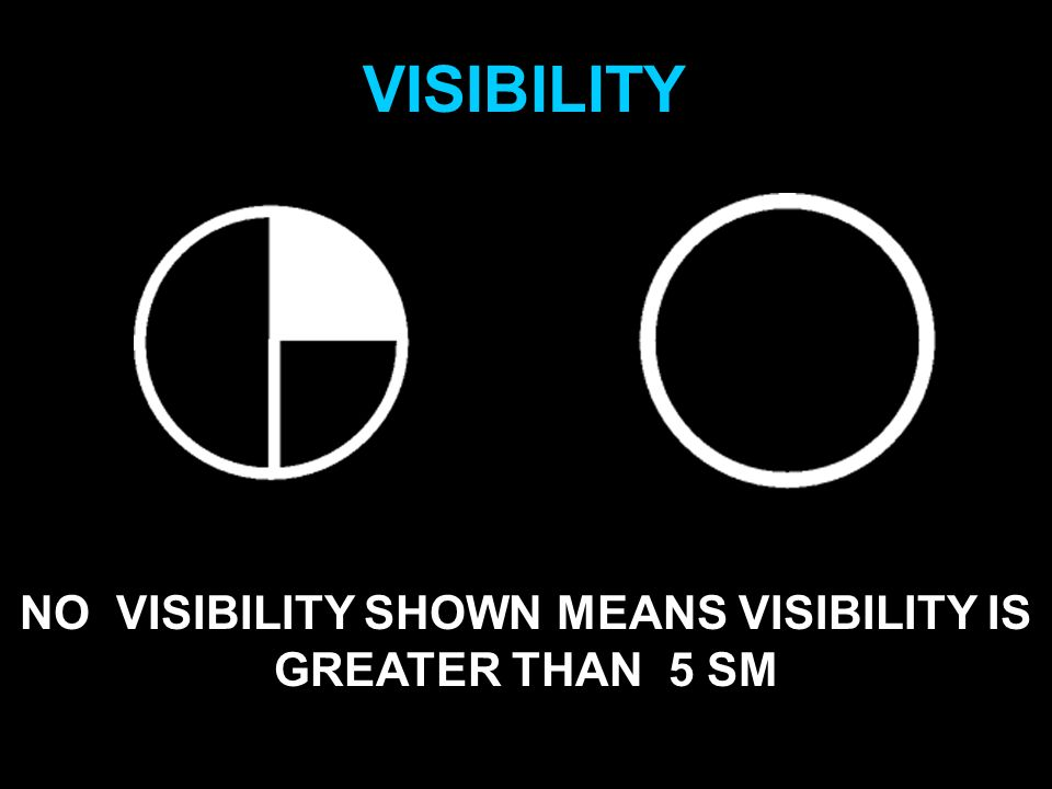 VISIBILITY NO VISIBILITY SHOWN MEANS VISIBILITY IS GREATER THAN 5 SM