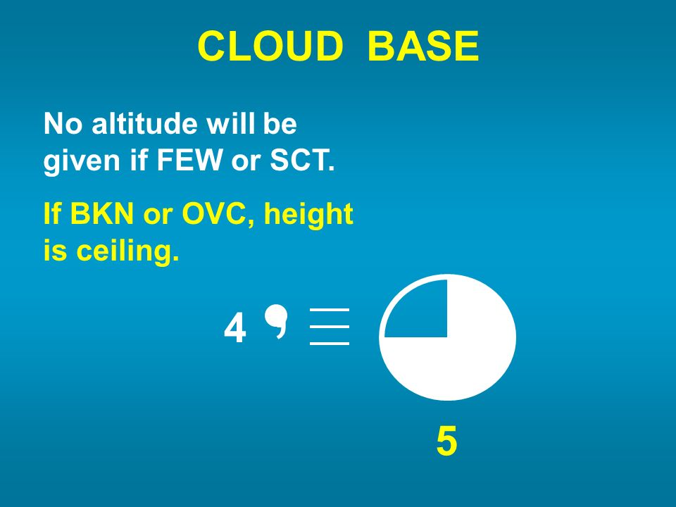 CLOUD BASE 4 5 No altitude will be given if FEW or SCT. If BKN or OVC, height is ceiling.