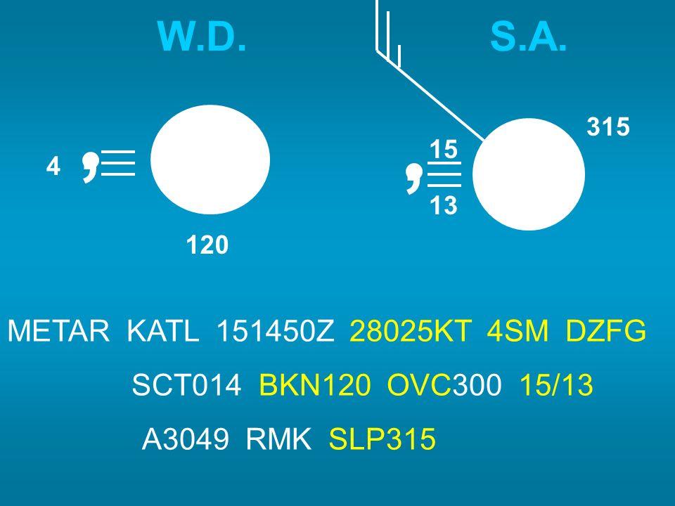 15 13 315 METAR KATL 151450Z 28025KT 4SM DZFG SCT014 BKN120 OVC300 15/13 A3049 RMK SLP315, 120 4 W.D.S.A.,